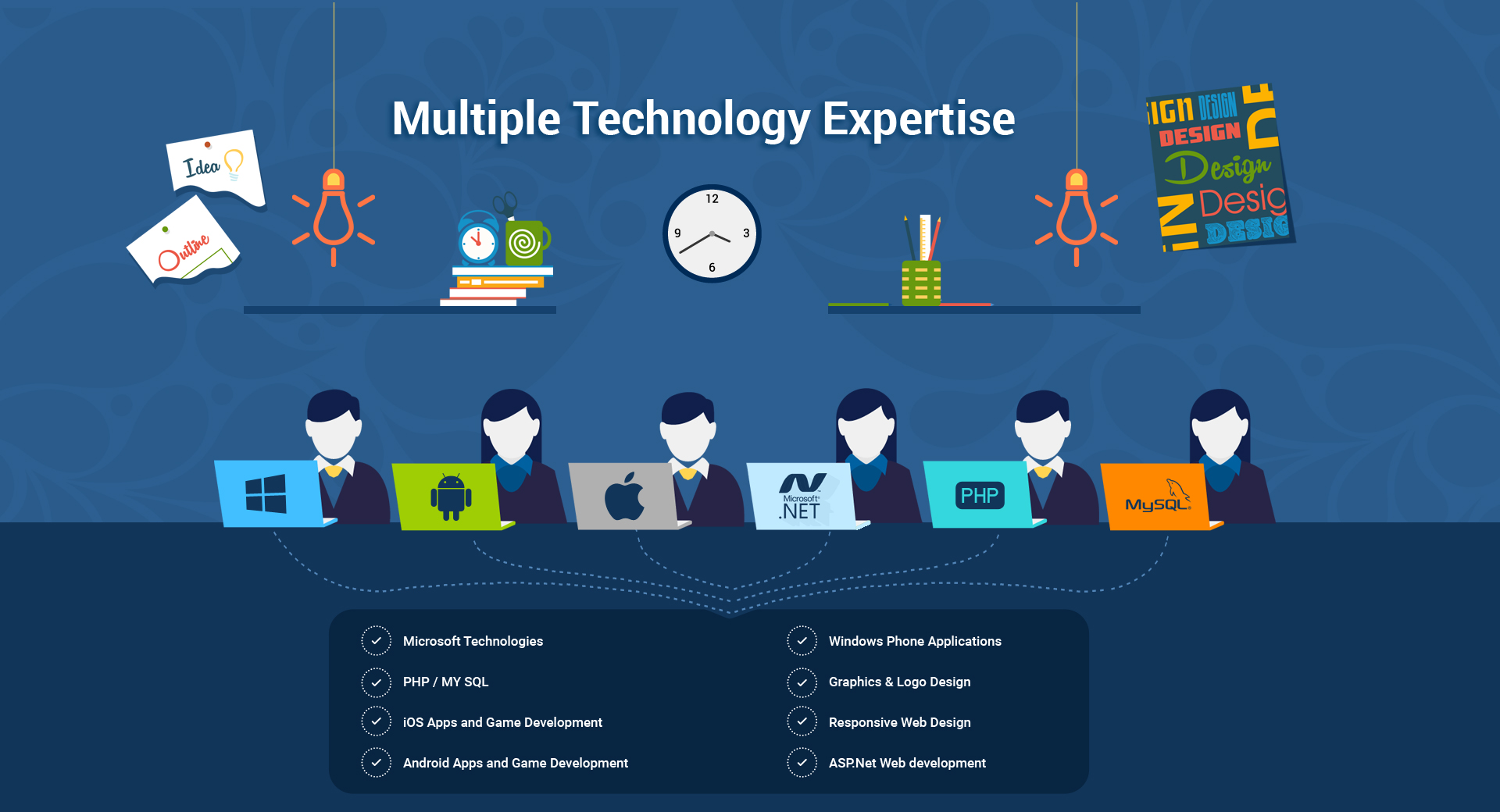 The One Technologies: IT Software & Outsourcing Services Company